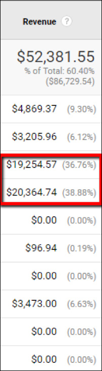 Revenue from two rows