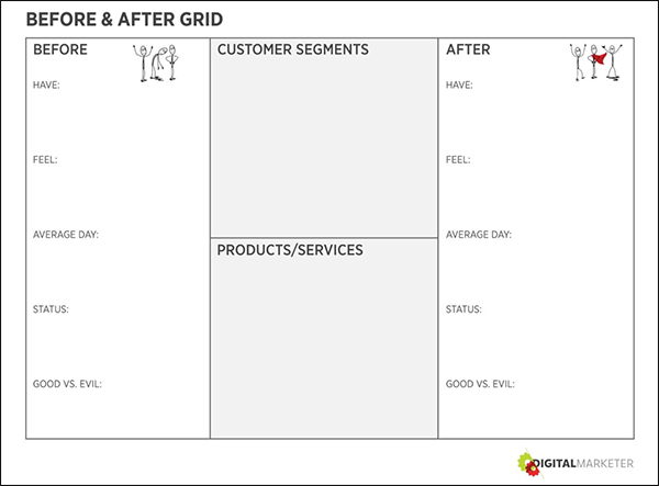 Customer Before and After grid