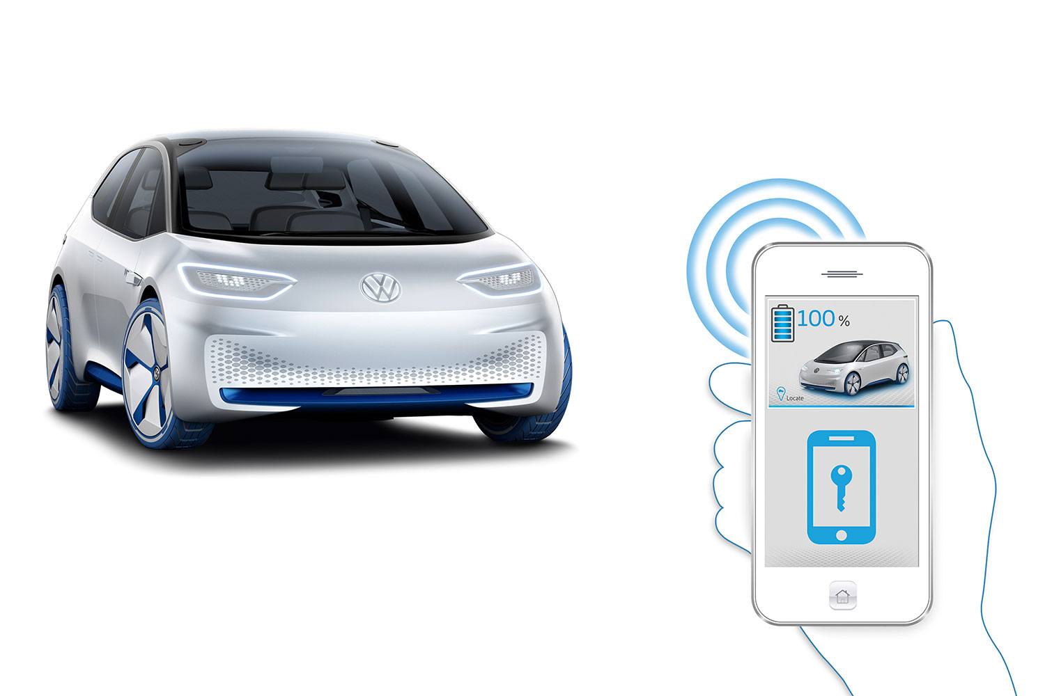 Electric Cars Technology Review