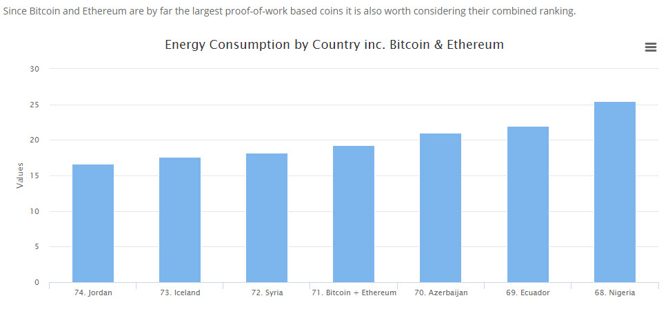 of bitcoin cost mining electricity