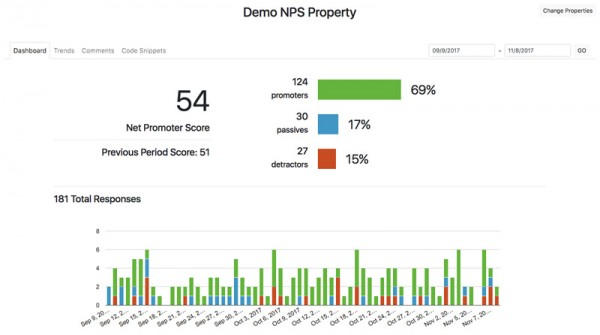 Net Promoter Score Reporting Dashboard