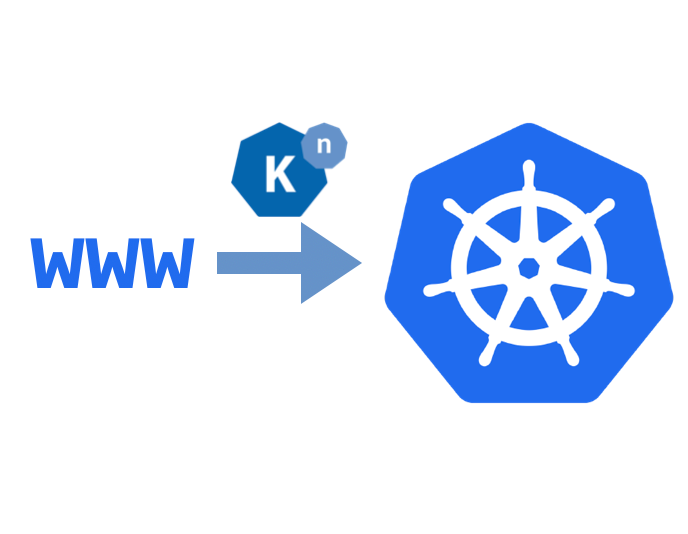 Adding public traffic into Knative on Google Kubernetes Engine
