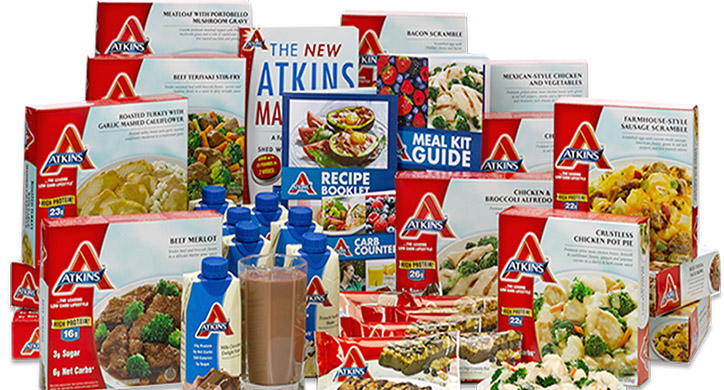 The Atkins Diet – Does it Work?