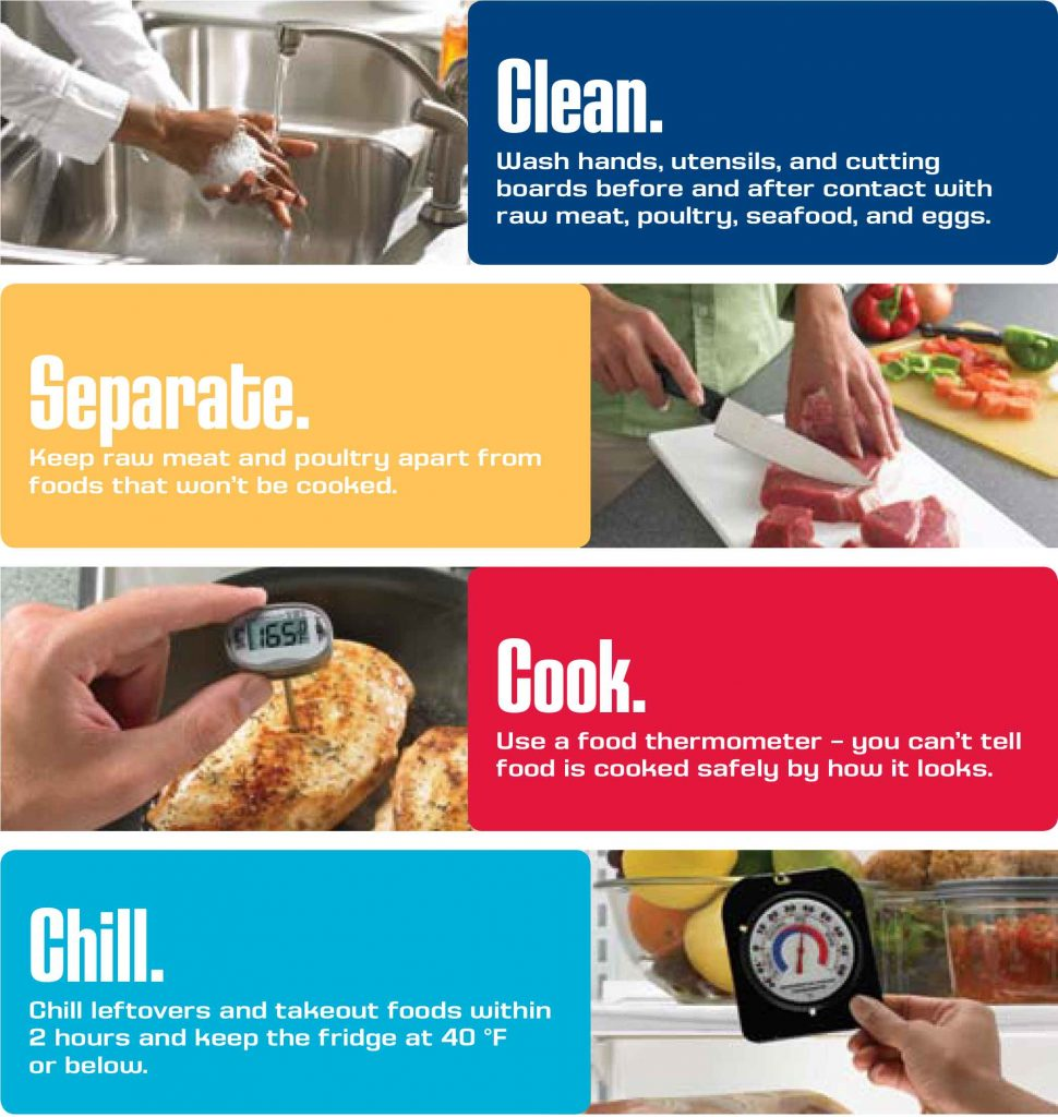 Grilling Season: Food Safety Best Practices