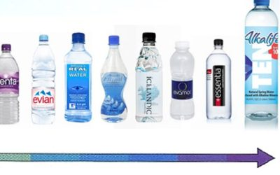 What's With Alkaline Water?
