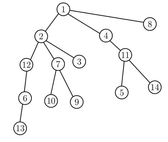 sample_tree