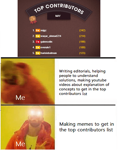 Making memes to get in the top contributors list
