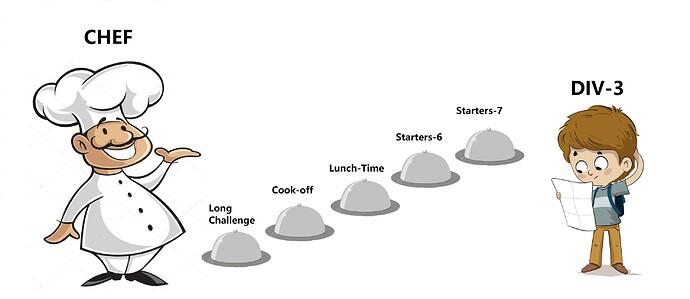 depositphotos_7661369-stock-illustration-chef-cartoon