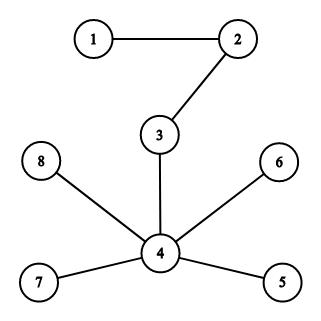 graph%20(1)