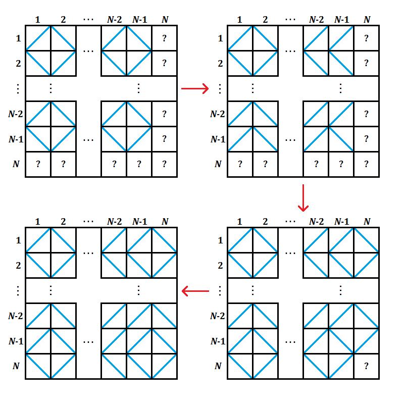 Odd Grid Adjustment