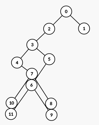treeleetcode