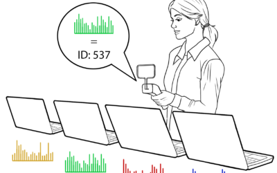 EM-ID: Tag-less Identification of Electrical Devices via Electromagnetic Emissions