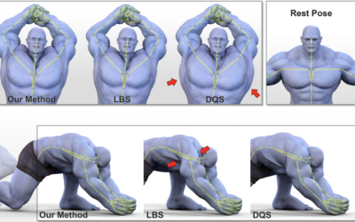 Real-time Skeletal Skinning with Optimized Centers of Rotation