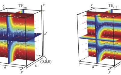 3-Dimensional Charging via Multi-Mode Resonant Cavity Enabled Wireless Power Transfer