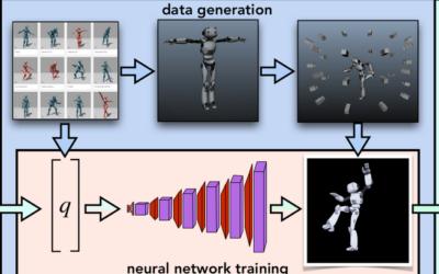 Rig-space Neural Rendering