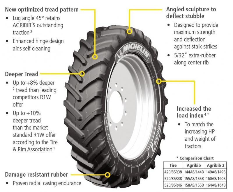 480/80R46 Michelin Agribib2