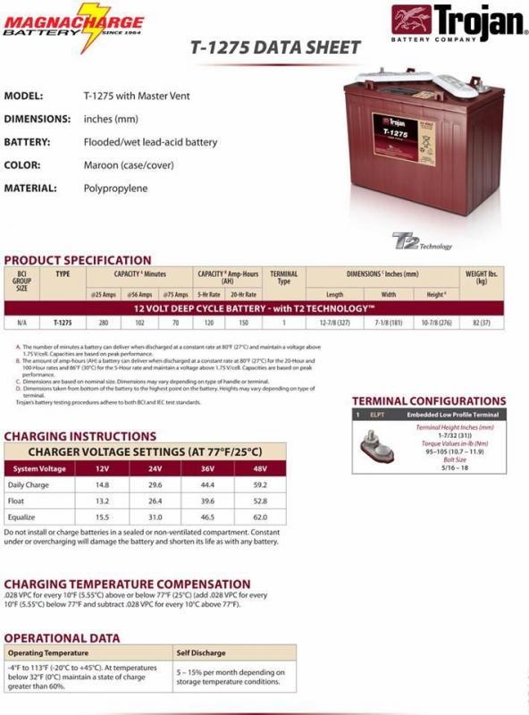 Trojan 12V Golf Cart Battery #T1275 $189.95