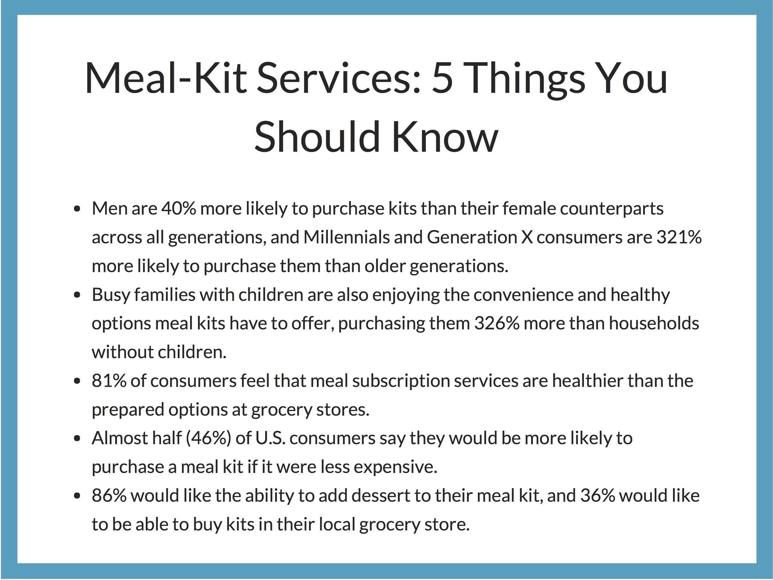 Meal Kit IMg