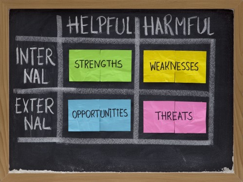 The Best SWOT Analysis Template for Small Business Marketers