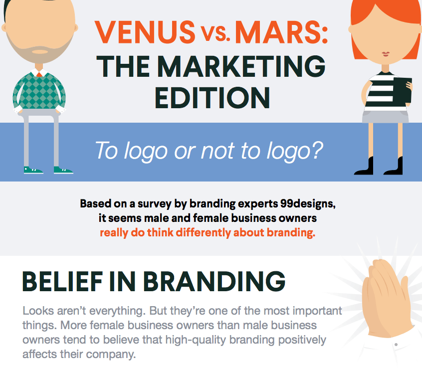 Men and Women Think Differently About Branding
