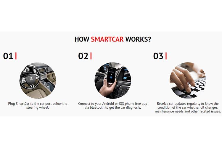 SmartCar Bluetooth Diagnostics Tool