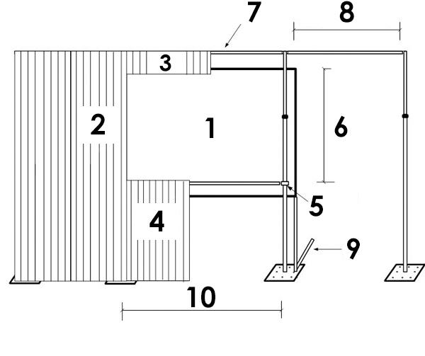 Screen Surround Diagram