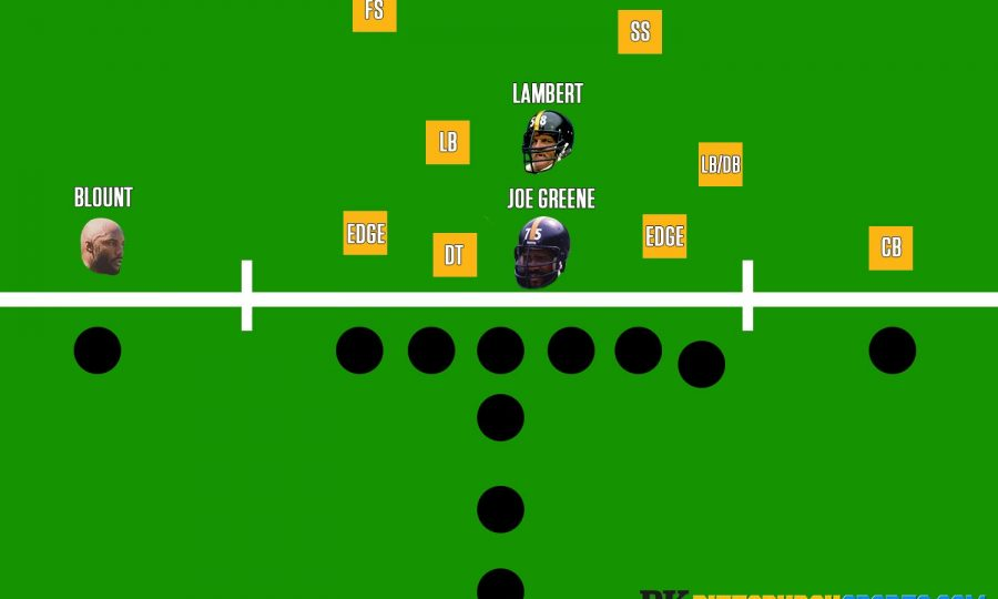 Steelers-all-time-graphic-defense