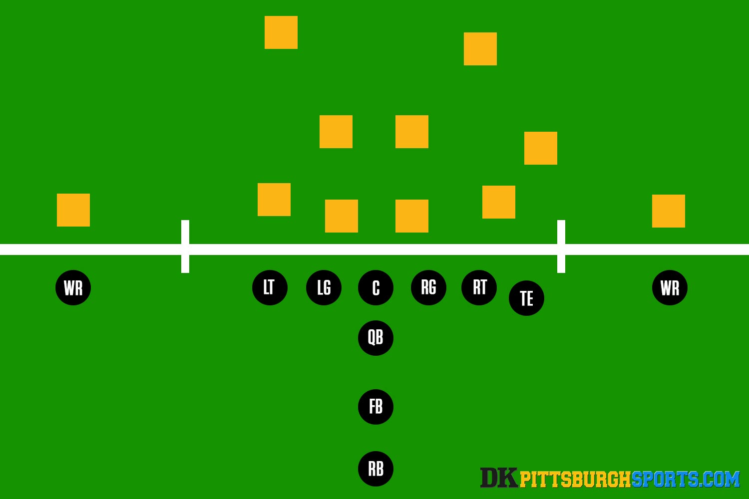 Build-steelers-all-time-offense