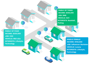 What is Addressable Geofencing?