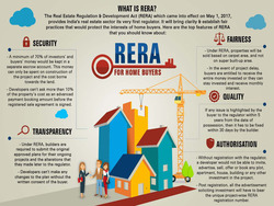 Rera Formats For Home Buyers