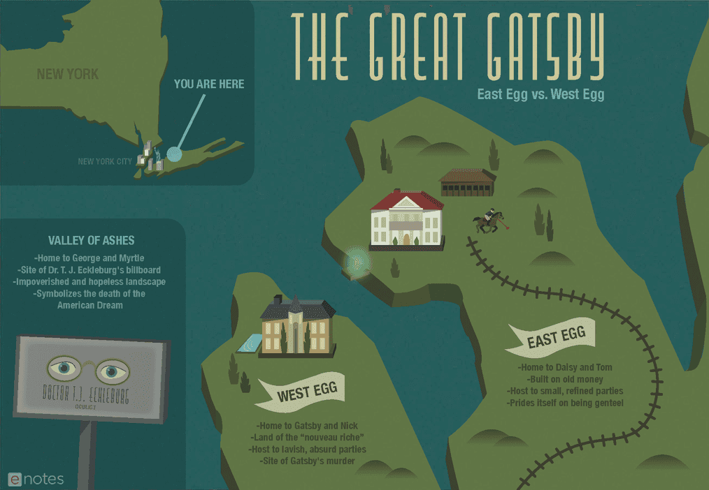 the east and the west eggs in the novel the great gatsby by f scott fitzgerald Get everything you need to know about east and west in the great gatsby the great gatsby by f scott fitzgerald by the divide between east egg and west.