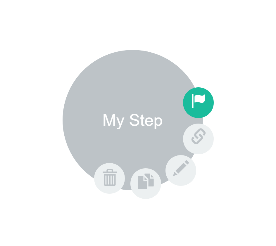 Estimation & Payment Forms My Step Orb