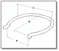 Figure 4. Recommended dimensions for the chair seat. A = 18 cm, B = 30 cm, C = 25 cm.
