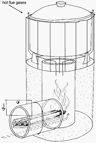 Aprovecha developed the Rocket Stove, which consists of a small tin can inside a large tin can, with the space between filled with ashes. Information (including how to make one) can be found at http://www.aprovecho.org/lab/index.php?option=com_rubberdoc&view=doc&id=114&format=raw
