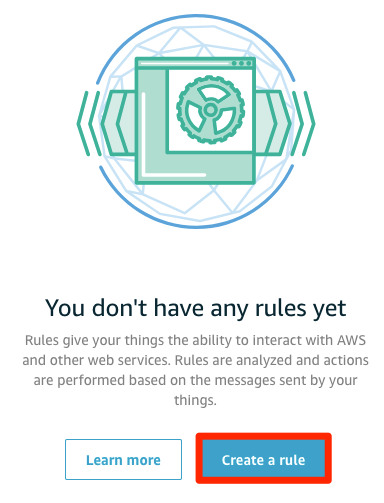 Actを選択した時、今までRuleを作ったことがない場合こう表示される.png