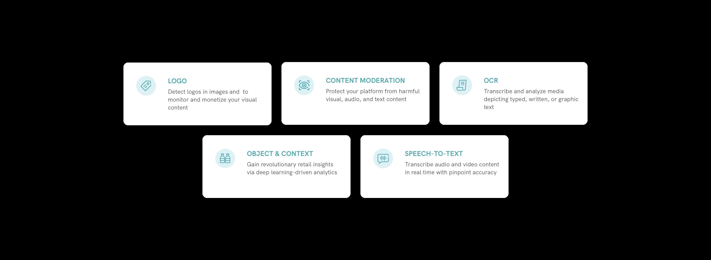 Main types of models