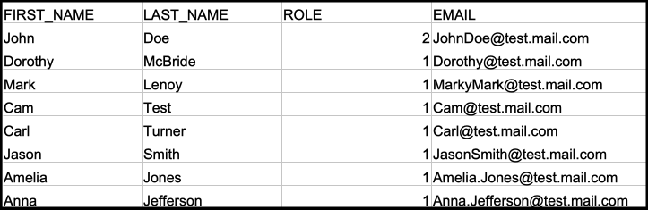 csv member spreadsheet without rooms column