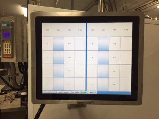 SmartDairy ViewPoint Touch Screen