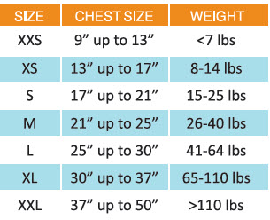 Thundershirt Sizing Guide