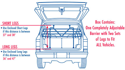 Vehicle Pet Barrier Diagram
