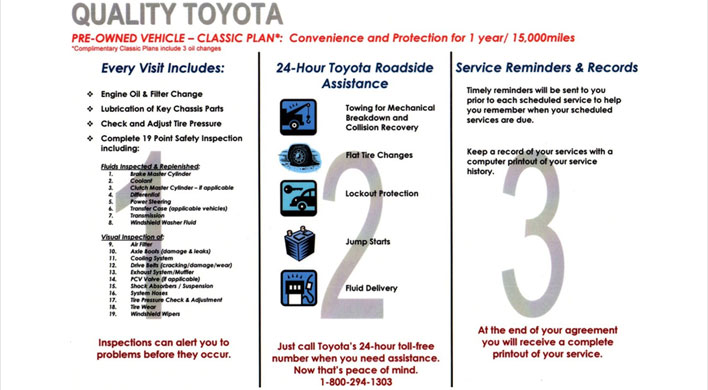 Pre-Owned Vehicle Protection Plan