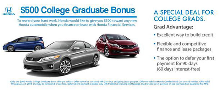 College Graduate Incentives