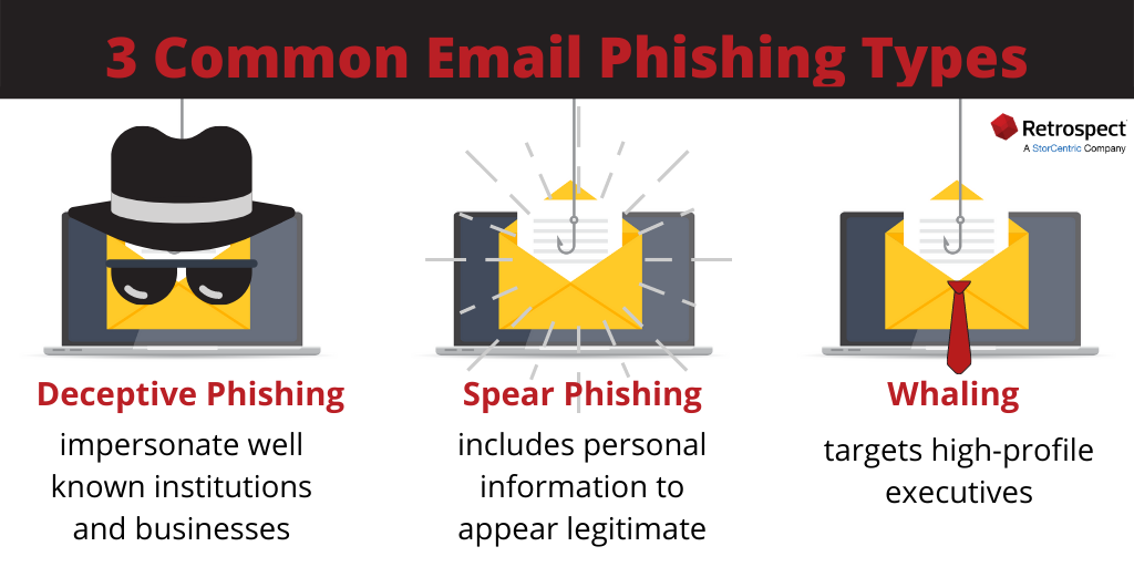 Blog email phishing2