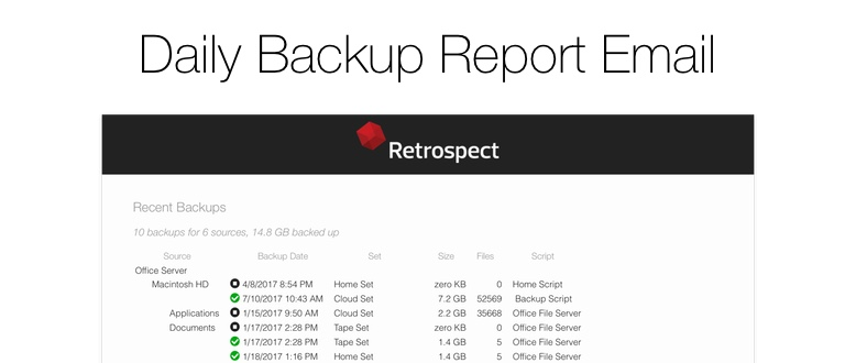 Daily backup report email 778