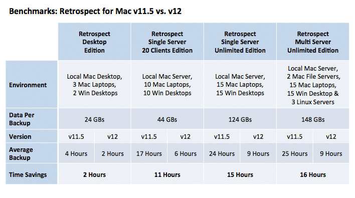 Mar15 benchmarks mac en