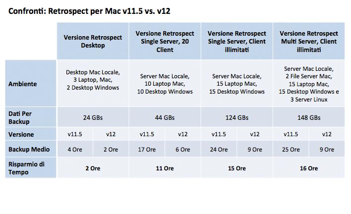 Mar15 benchmarks mac it
