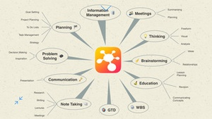Screenshot iThoughts (mindmap) on iPhone
