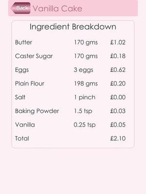 Screenshot Cost A Cake on iPad