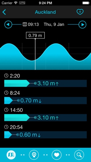 Screenshot NZ Tides on iPhone