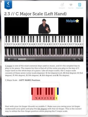 Screenshot Learn Piano HD on iPad